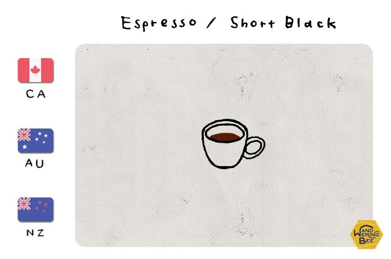 エスプレッソとショート・ブラック