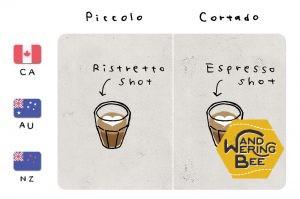 ピコロ・ラテとコルタードの違い