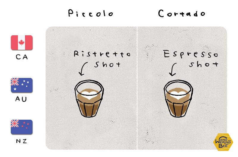 ピコロとコルタードの違い