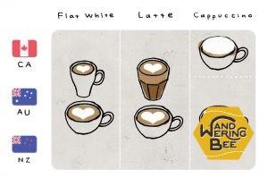 ラテ、カプチーノ、フラット・ホワイトはホワイトコーヒー代表